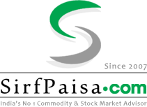 Forex trading support and resistance sirf paisa